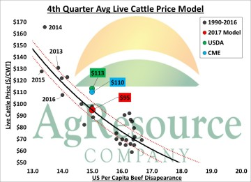 cattle 8-29
