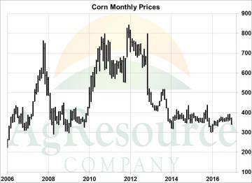 wknd corn 8-25