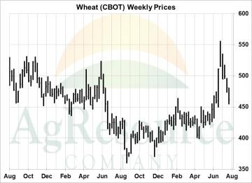 wknd wheat 84